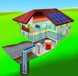 Pompa di calore - risparmio energetico